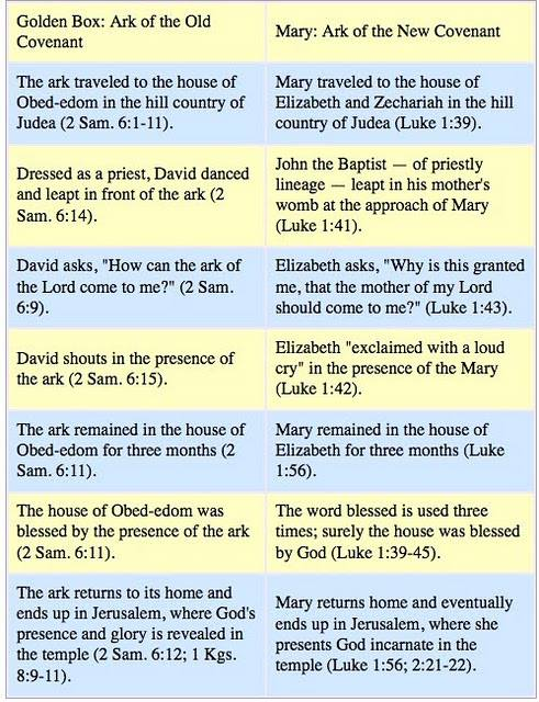 old testament covenant Written in hebrew between the 11th and 2nd centuries bce, the hebrew bible,  known as the old testament in the christian tradition, is a very special product of .